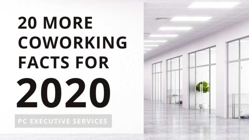 20 MORE COWORKING FACTS FOR 2020
