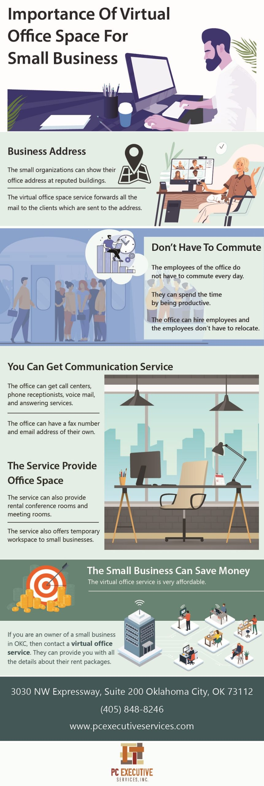 Importance of Virtual Office Space For Small Business (nfographic)